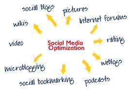 SEO E SOCIAL MEDIA OPTIMIZATION (SMO), DUE FACCE DELLA STESSA MEDAGLIA