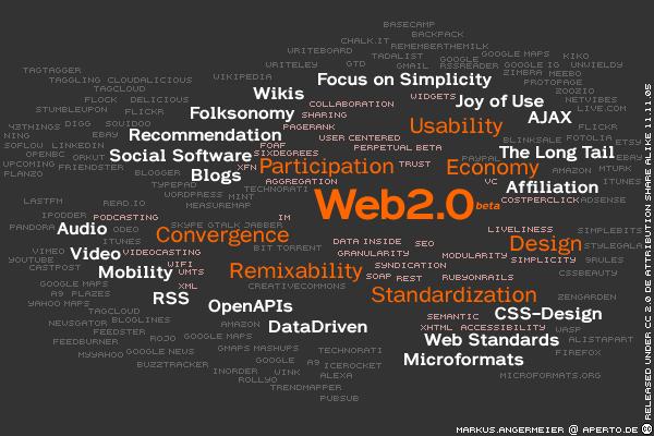 Piccolo vocabolario del web 2.0 e del social media marketing