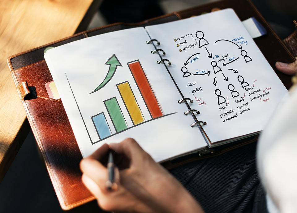 Inbound Marketing, accompagnare il cliente nella scelta